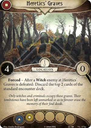 Heretics' Graves
