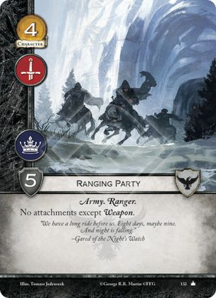 Ranging Party