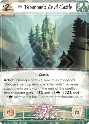 Mountain's Anvil Castle