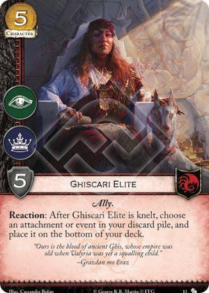 Ghiscari Elite