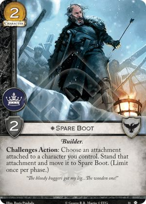 Spare Boot